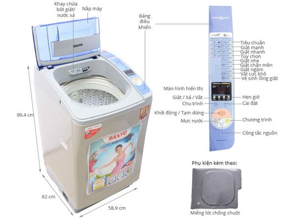 Hướng dẫn chi tiết cách sử dụng máy giặt Sanyo Japan